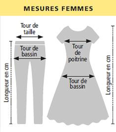 mesures femmes